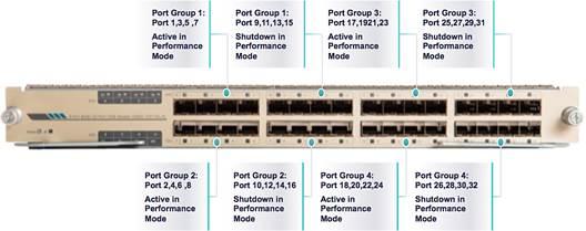 High-Density Multi-Rate 10-Gigabit Interface Modules for Cisco 6807