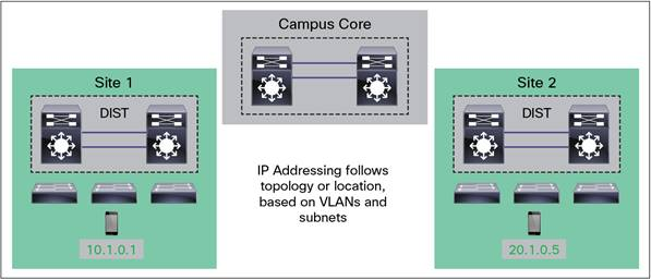 Related image, diagram or screenshot