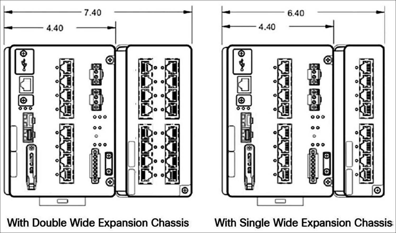 Cisco Catalyst IE3400 Rugged Series Data Sheet - Cisco