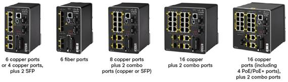 Cisco Industrial Ethernet 2000 Series Switches Data Sheet
