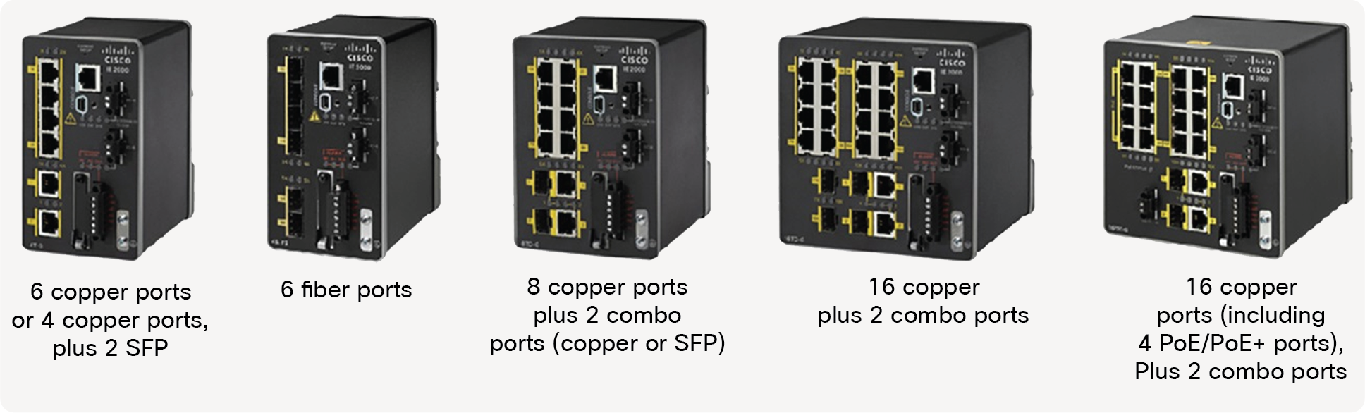 Title: Cisco Industrial Ethernet 2000 Series Switches - Description: