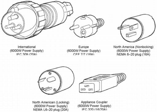 6000 watt ac power supply for the cisco catalyst 6500 series summary