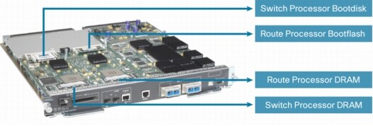 Memory Guidance For Cisco Catalyst 6500 Series Switches