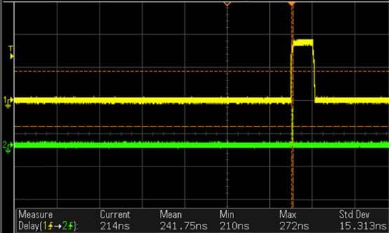 Data Center Fabric with Nanosecond Accuracy - Use IEEE1588