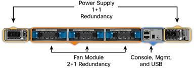 10GB kit 5 Meters for Cisco Nexus 5000 Series N5K-C5696Q Compatible SFP