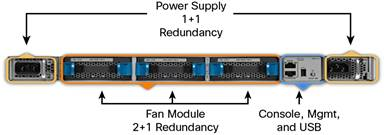 10GB kit 5 Meters for Cisco Nexus 5000 Series Compatible SFP N5600-M12Q