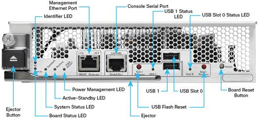 Cisco Nexus 7700 Supervisor 2e Module Data Sheet Cisco