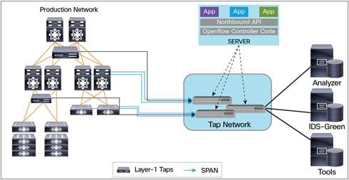 Usb Connection Diagram Visio further GS308P moreover 2 Port DisplayPort KVM Switch With USB Peripheral Sharing SV231DPU additionally Inter  Security Diagram in addition . on kvm switch connection diagram