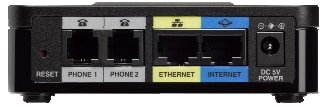 Ports on Cisco SPA122 ATA with Router