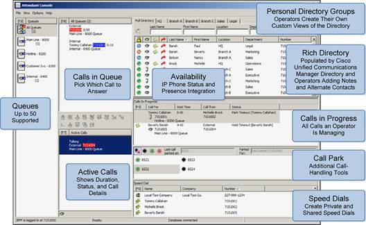 Cisco Unified Communications Manager Attendant Console ...