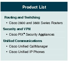 Text Box: Product ListRouting and Switching·	Cisco 2800 and 3800 Series RoutersSecurity and VPN·	Cisco PIX® Security AppliancesUnified Communications·	Cisco Unified CallManager·	Cisco Unified IP Phones