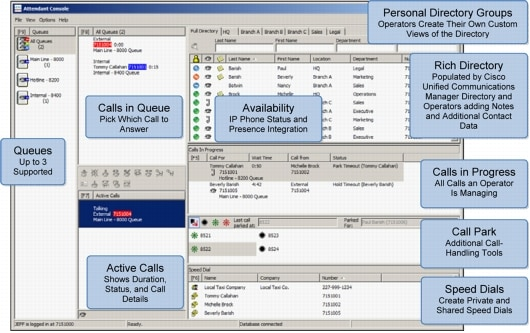 Cisco Unified Department Attendant Console Software