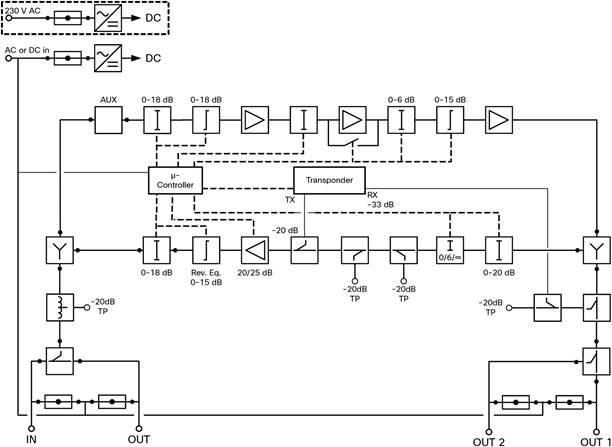 Cisco Compact Egc Amplifier Model 93250