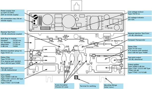 Cisco Scientiflc Compact EGC Broadband Amplifier Model A93250.1524065