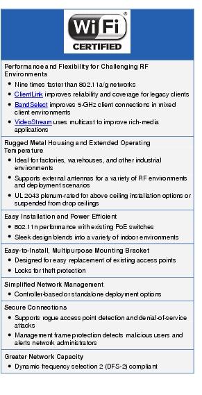 Cisco aironet 1550 series outdoor access point data sheet.