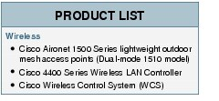 Text Box: PRODUCT LISTWireless●	Cisco Aironet 1500 Series lightweight outdoor mesh access points (Dual-mode 1510 model)●	Cisco 4400 Series Wireless LAN Controller●	Cisco Wireless Control System (WCS)