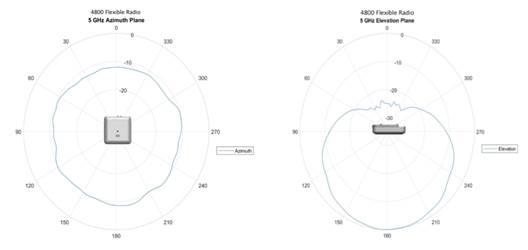 nb-09-air-4800-acces-ds-cte_3.jpg