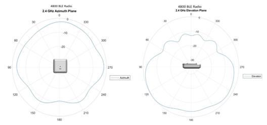 nb-09-air-4800-acces-ds-cte_4.jpg