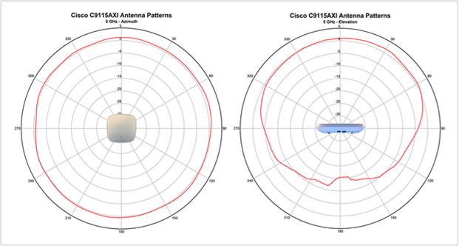 Antenna radiation pattern_b