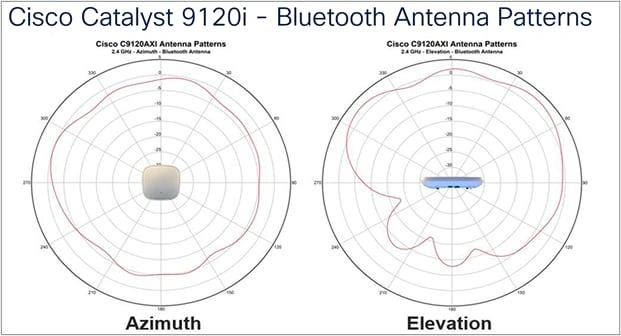 Related image, diagram or screenshot