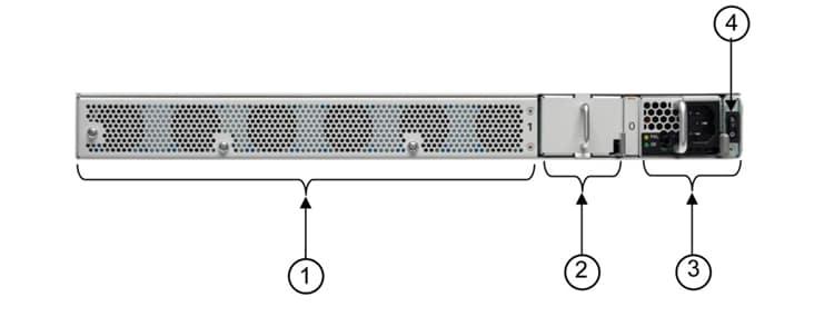 Cisco Catalyst 9800-40 Wireless Controller Data Sheet - Cisco