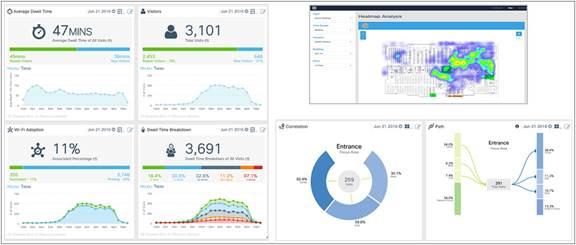 Cisco Connected Mobile Experiences Data Sheet - Cisco