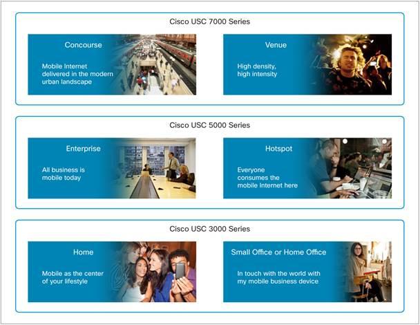 Rose Glen North Dakota ⁓ Try These Cisco Vpn 3000 Datasheet