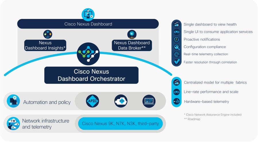 Cisco Application Centric Infrastructure - Cisco Application ...