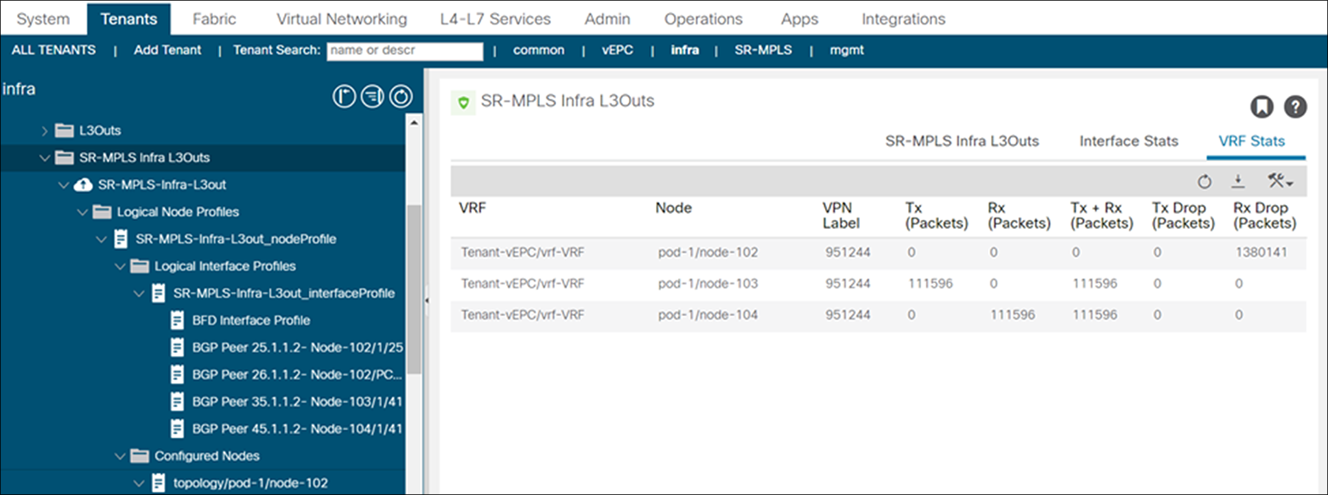 Snapshot of SR/MPLS packet stats of each VRF from APIC controller
