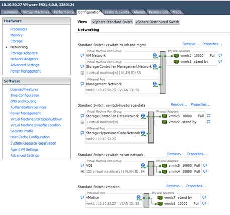 Cisco HyperFlex Systems for VDI with VMware Horizon View - Cisco