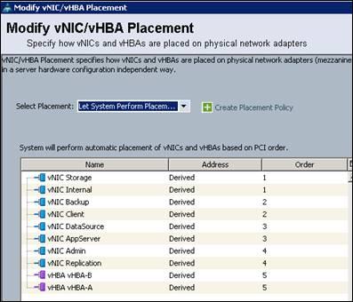 SAP HANA on Cisco UCS: Installation Options - Cisco