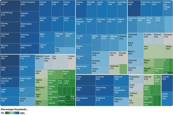 Cisco Global Cloud Index Supplement: Cloud Readiness