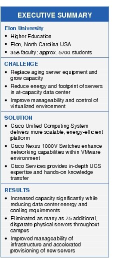 Text Box: EXECUTIVE SUMMARYElon University●	Higher Education ●	Elon, North Carolina USA●	358 faculty; approx. 5700 studentsCHALLENGE●	Replace aging server equipment and grow capacity ●	Reduce energy and footprint of servers in at-capacity data center ●	Improve manageability and control of virtualized environment SOLUTION●	Cisco Unified Computing System delivers more scalable, energy-efficient platform●	Cisco Nexus 1000V Switches enhance networking capabilities within VMware environment●	Cisco Services provides in-depth UCS expertise and hands-on knowledge transfer RESULTS●	Increased capacity significantly while reducing data center energy and cooling requirements●	Eliminated as many as 75 additional, disparate physical servers throughout campus●	Improved manageability of infrastructure and accelerated provisioning of new servers