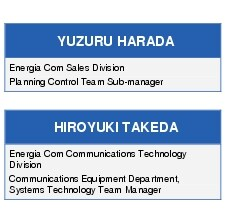Text Box: YUZURU HARADAEnergia Com Sales DivisionPlanning Control Team Sub-managerHIROYUKI TAKEDAEnergia Com Communications Technology DivisionCommunications Equipment Department, Systems Technology Team Manager