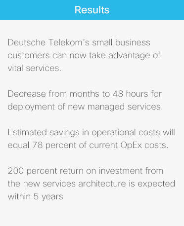 DEUTSCHE TELEKOM Results