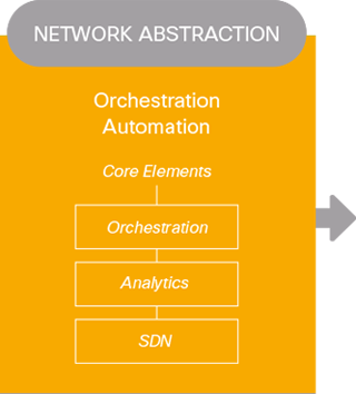 network_abastraction_desktop