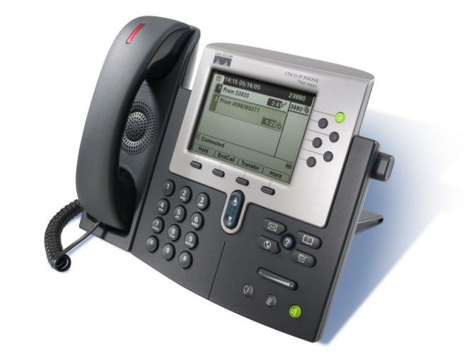 Инструкция к телефону cisco