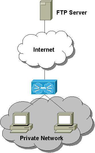 configuring_FTP-1.jpg