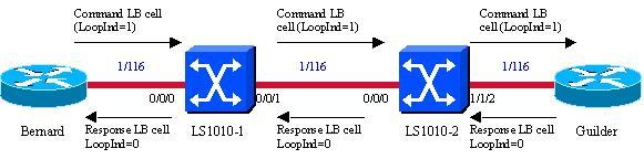 oam-lb.jpg