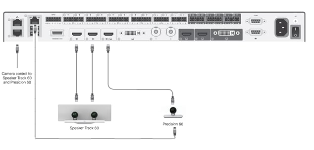configure and install speaker track to work with c40 c60 c90 and rh cisco com Cisco C40 Inputs Cisco Tandberg C60
