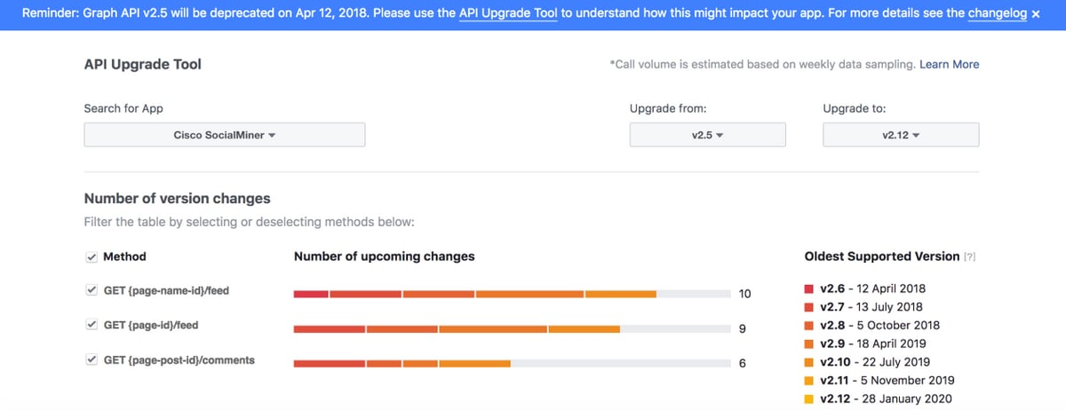 Facebook Graph API changes (Spring 2018) and its