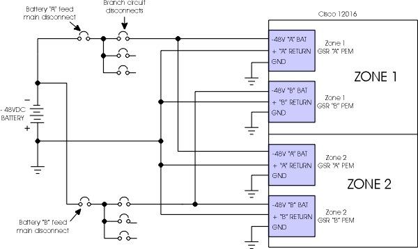 sola power supply wiring diagram field notice: fn - 12830 - cisco 12000 power supply ...