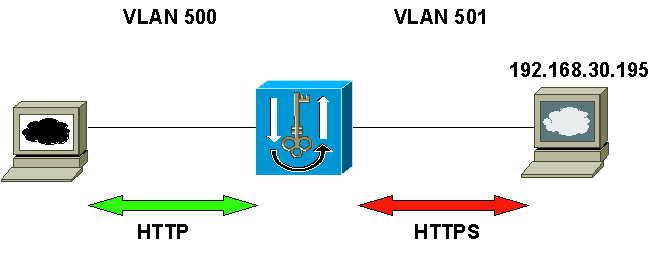 simple_backend_ssl.jpg
