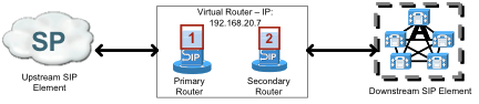 116015-configure-failover-cusp-02.png