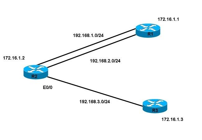 116146-config-bgp-next-hop-01.jpg