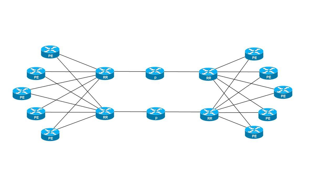Border Gateway Protocol (BGP) Optimal Route Reflection - Cisco