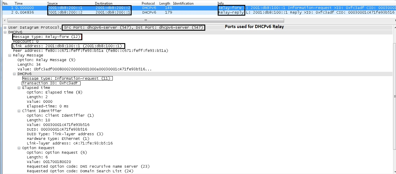 ASA DHCPv Relay Configuration Example And Troubleshooting Cisco - Basic http relay binding