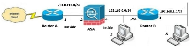 configure the asa for dual internal networks cisco network diagram