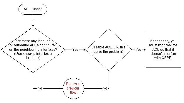 ACLchk.jpg