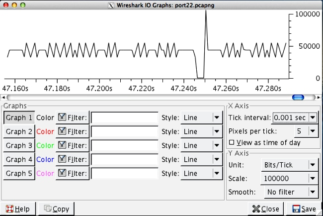 Wireshark Use to Identify Bursty Traffic on Catalyst Switches - Cisco